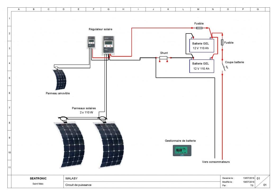 La classe mini. Autonomie énergétique.