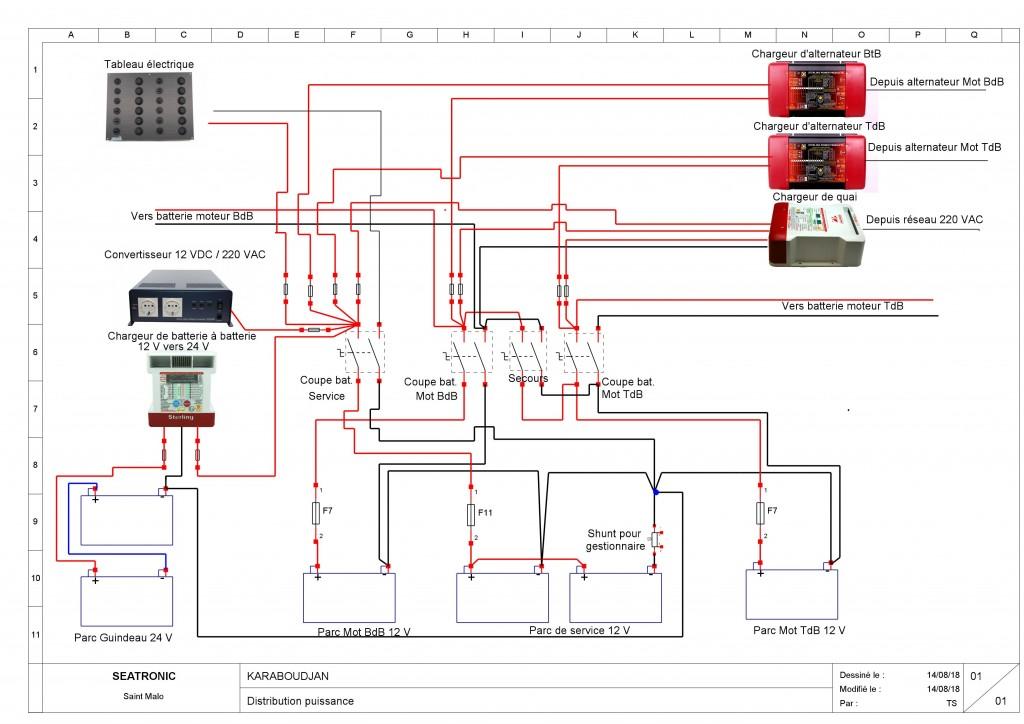 Schéma électrique Karaboudjan