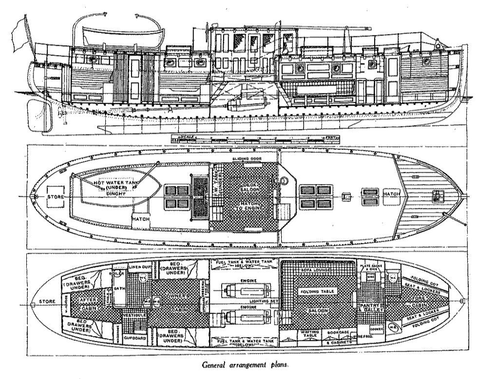 Le schéma d'origine de Karaboudjan (à l'origine Margo II)
