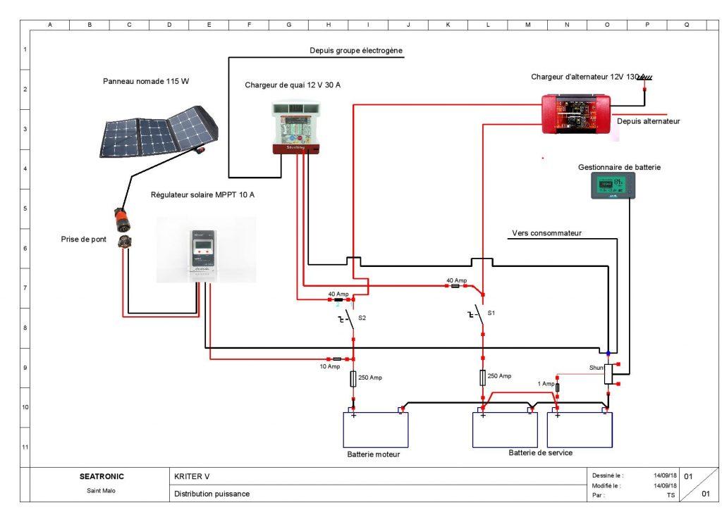 Schéma électrique Kriter V