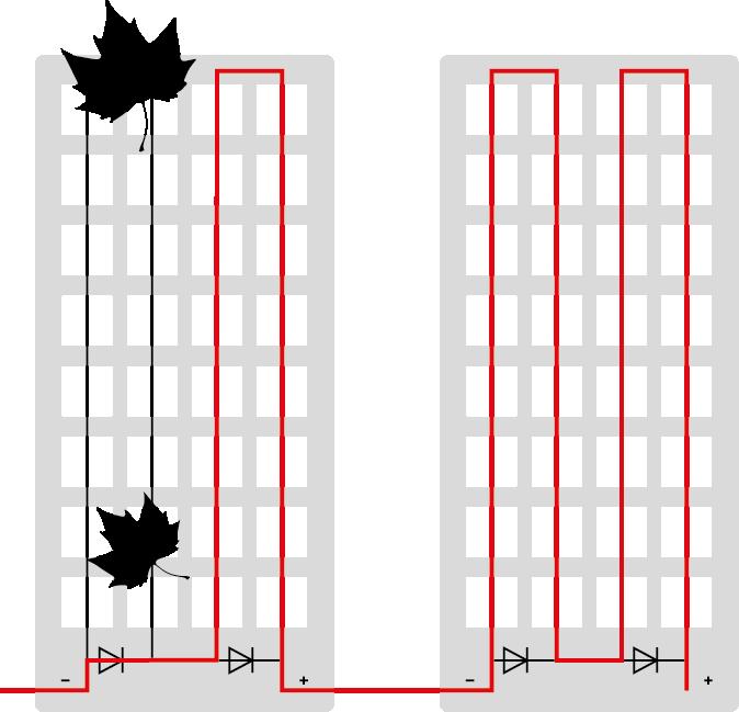 Schéma Ombre Parallèle